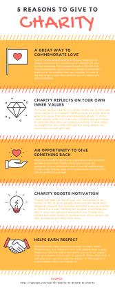 Reasons to Give to Charity Infographic